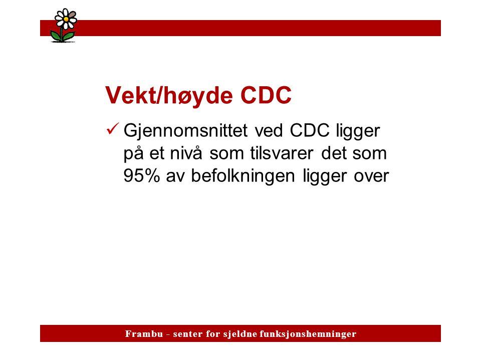 Vekt/høyde CDC Gjennomsnittet ved CDC ligger på et nivå som tilsvarer det som 95% av befolkningen ligger over.