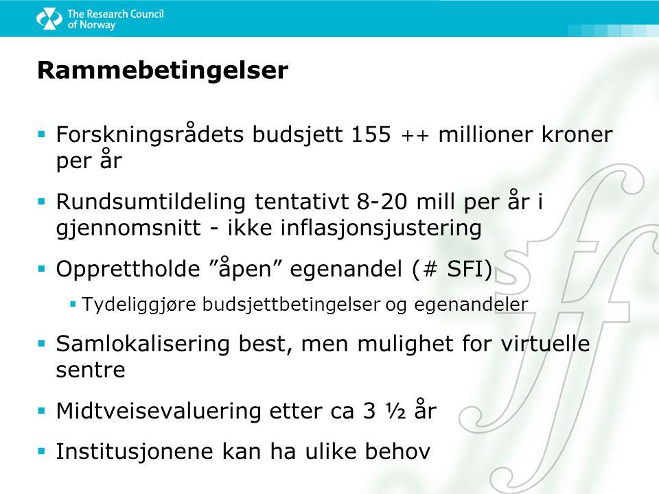 Rammebetingelser Forskningsrådets budsjett 155 ++ millioner kroner per år.