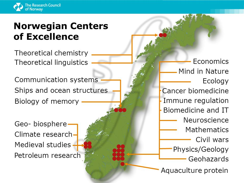Norwegian Centers of Excellence