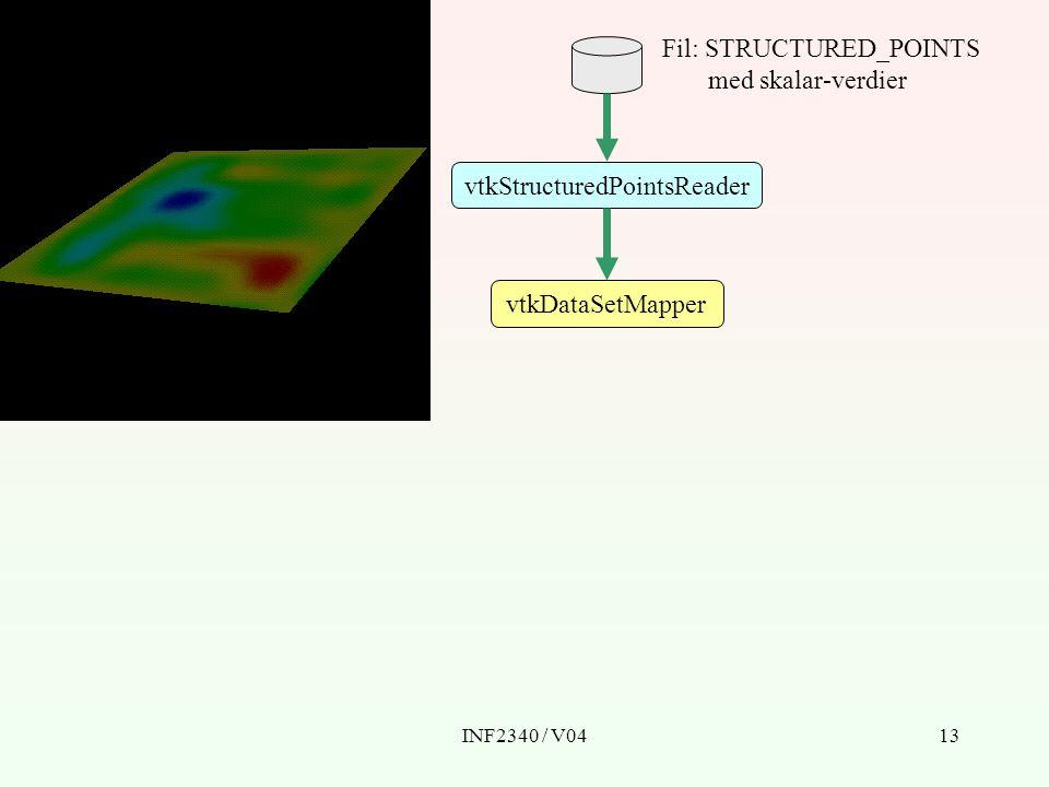 vtkStructuredPointsReader
