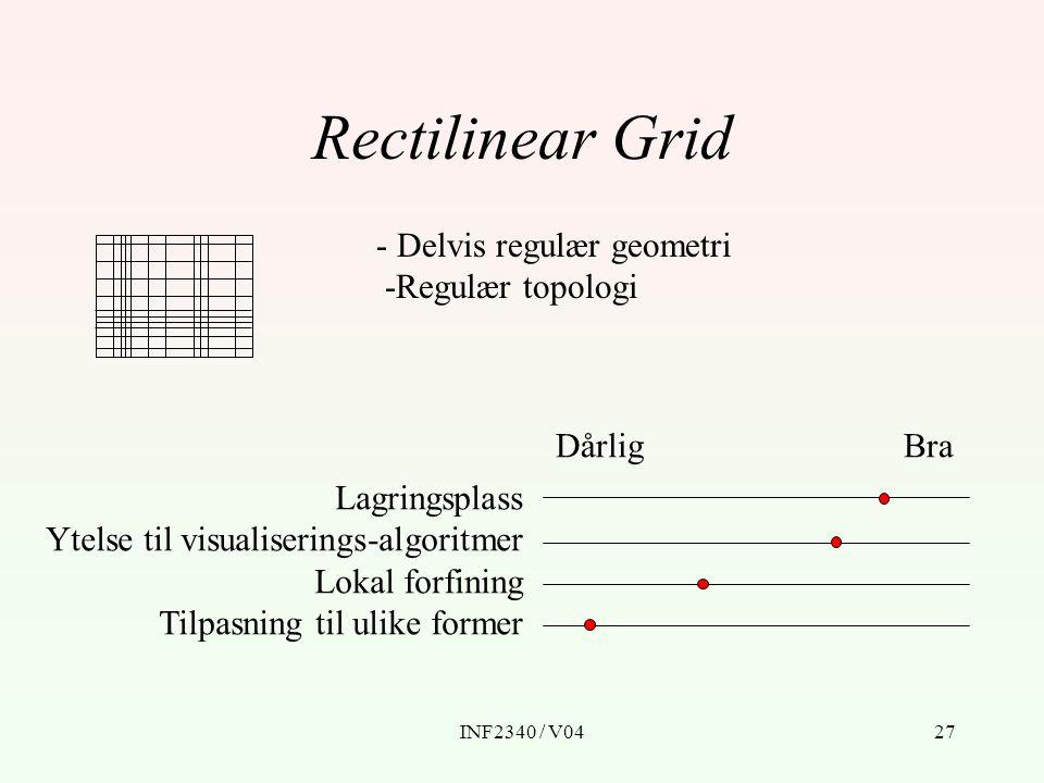 Rectilinear Grid - Delvis regulær geometri -Regulær topologi Dårlig
