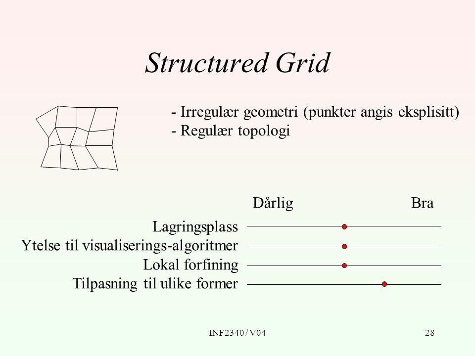 Structured Grid - Irregulær geometri (punkter angis eksplisitt)