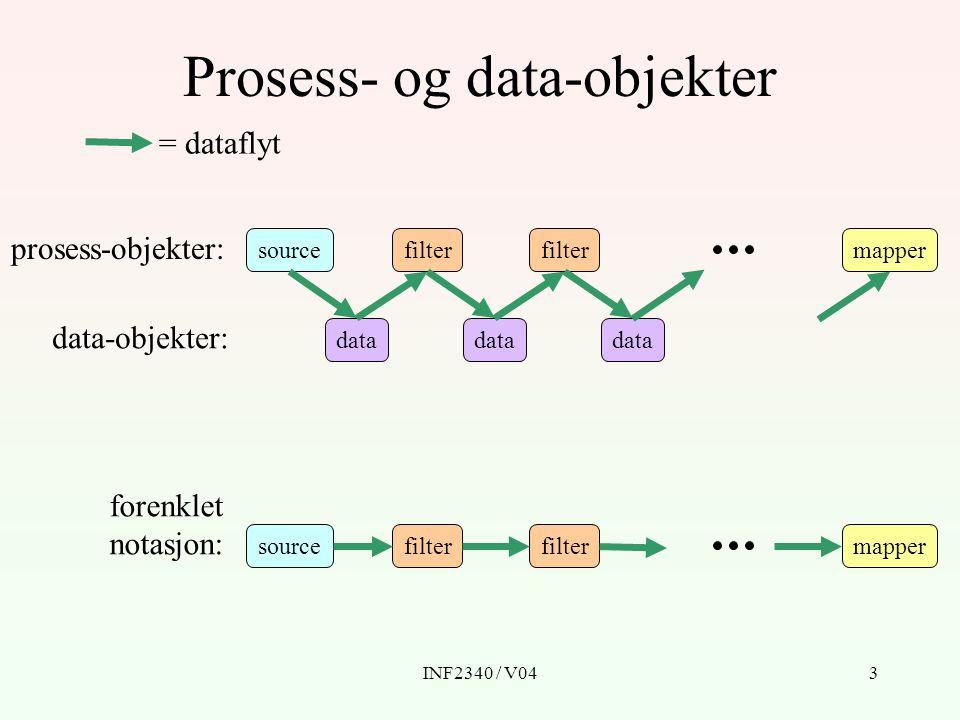 Prosess- og data-objekter