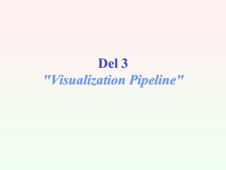 Del 3 Visualization Pipeline