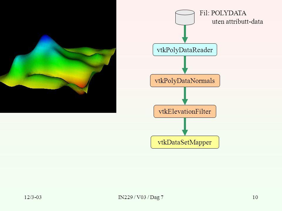 Fil: POLYDATA uten attributt-data vtkPolyDataReader vtkPolyDataNormals