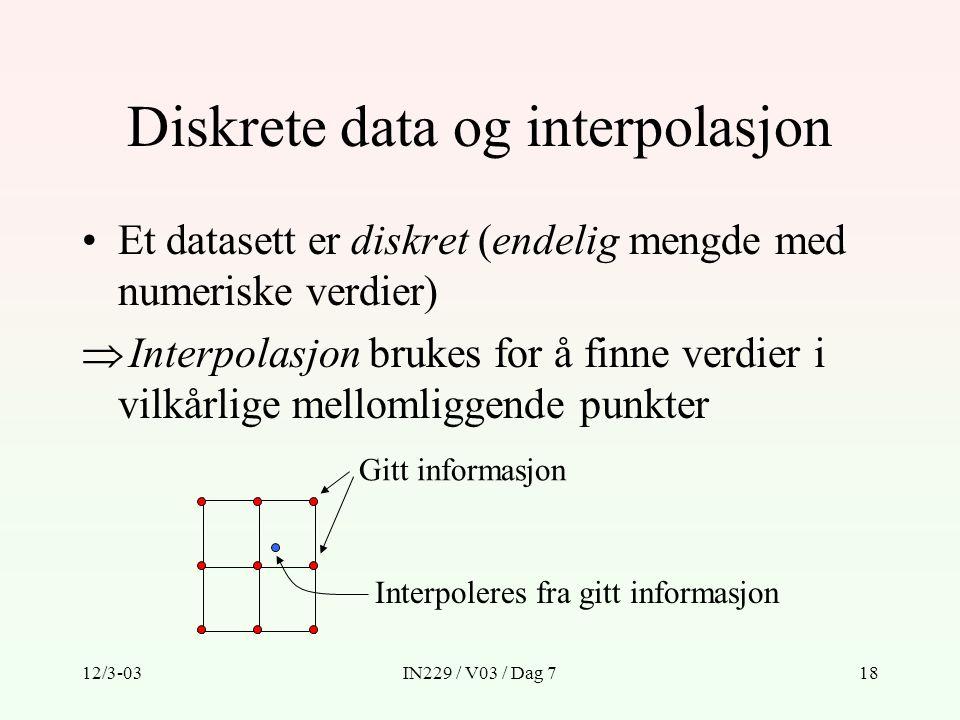 Diskrete data og interpolasjon