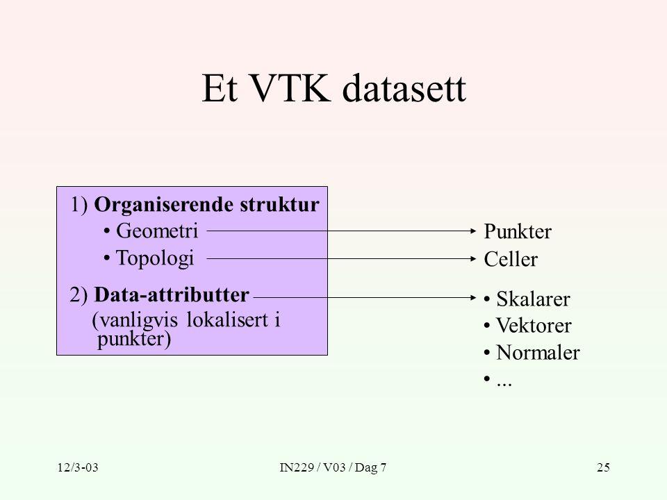Et VTK datasett 1) Organiserende struktur Geometri Topologi Punkter