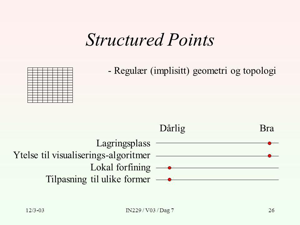 Structured Points - Regulær (implisitt) geometri og topologi Dårlig