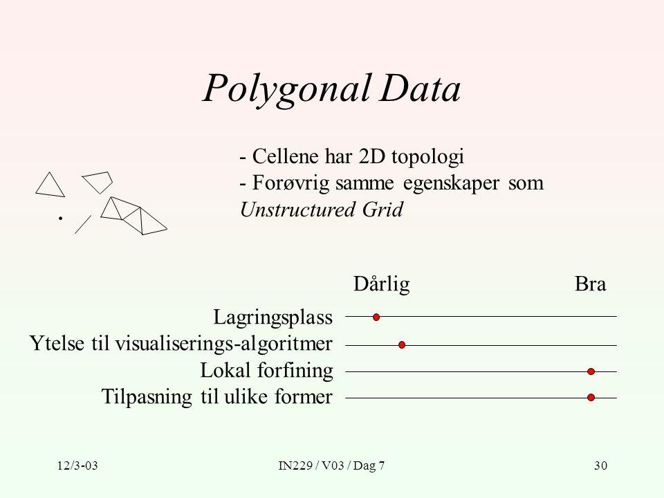 Polygonal Data - Cellene har 2D topologi