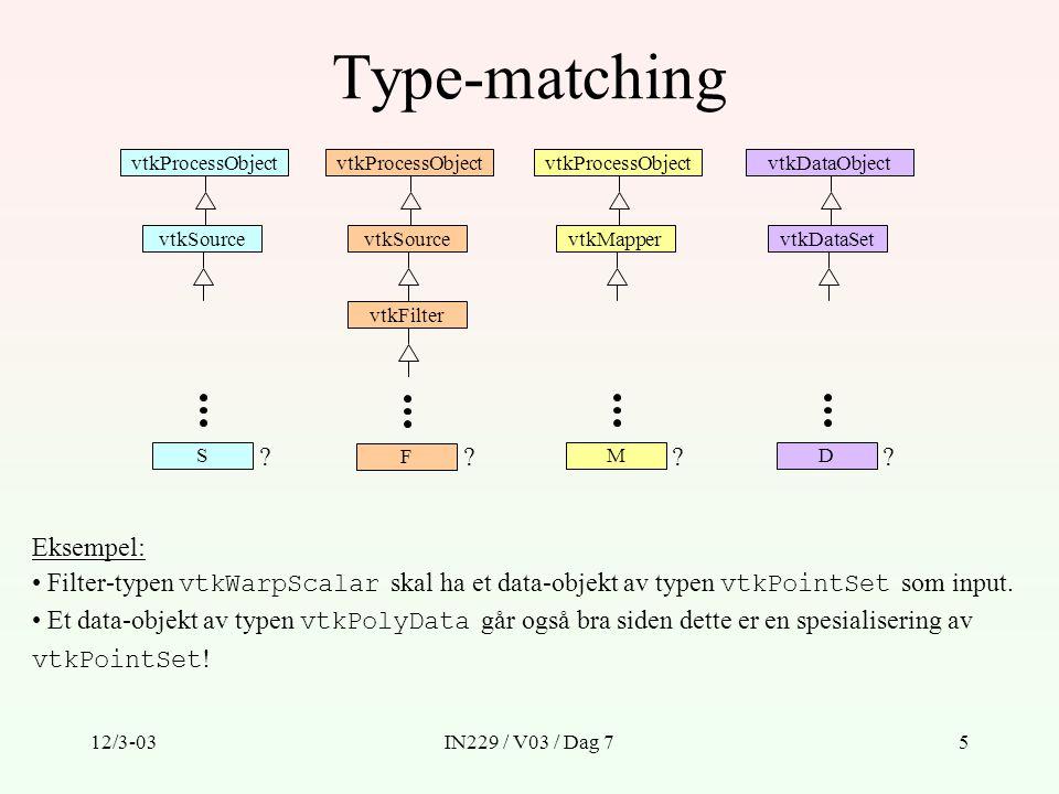 Type-matching Eksempel: