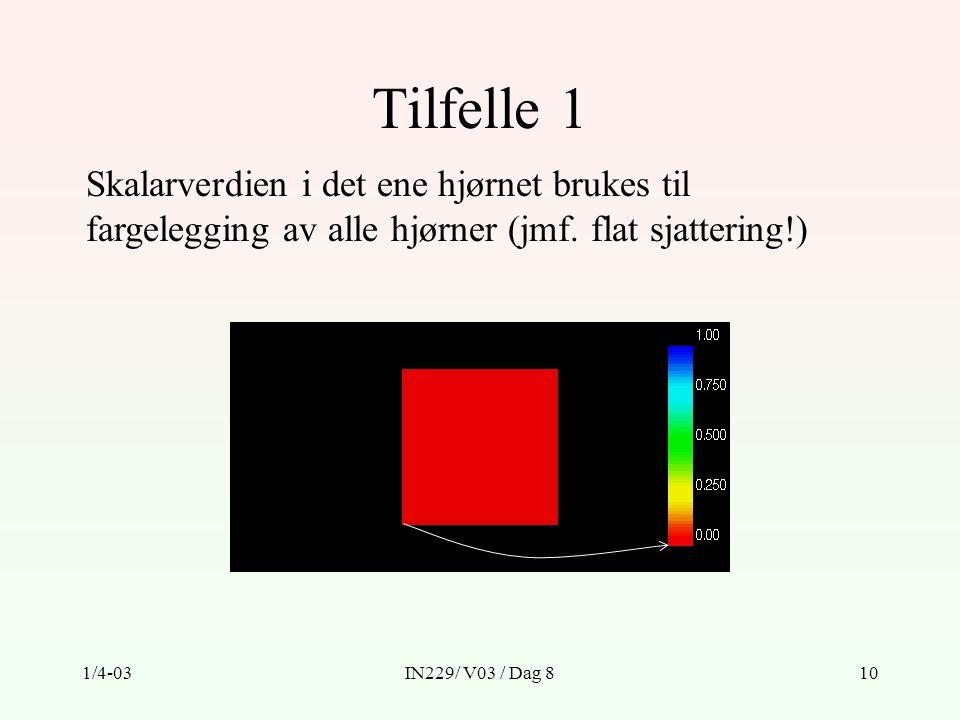 Tilfelle 1 Skalarverdien i det ene hjørnet brukes til fargelegging av alle hjørner (jmf. flat sjattering!)