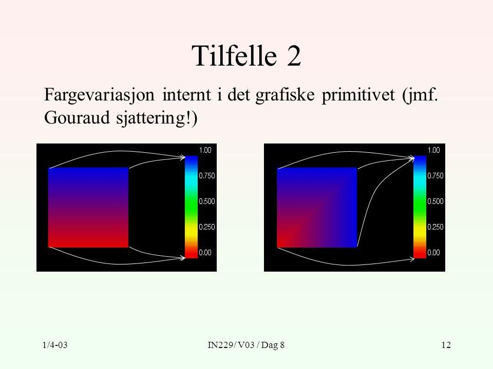 Tilfelle 2 Fargevariasjon internt i det grafiske primitivet (jmf.