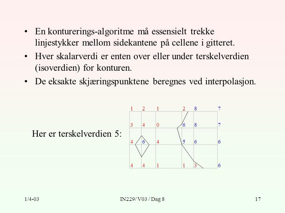 De eksakte skjæringspunktene beregnes ved interpolasjon.