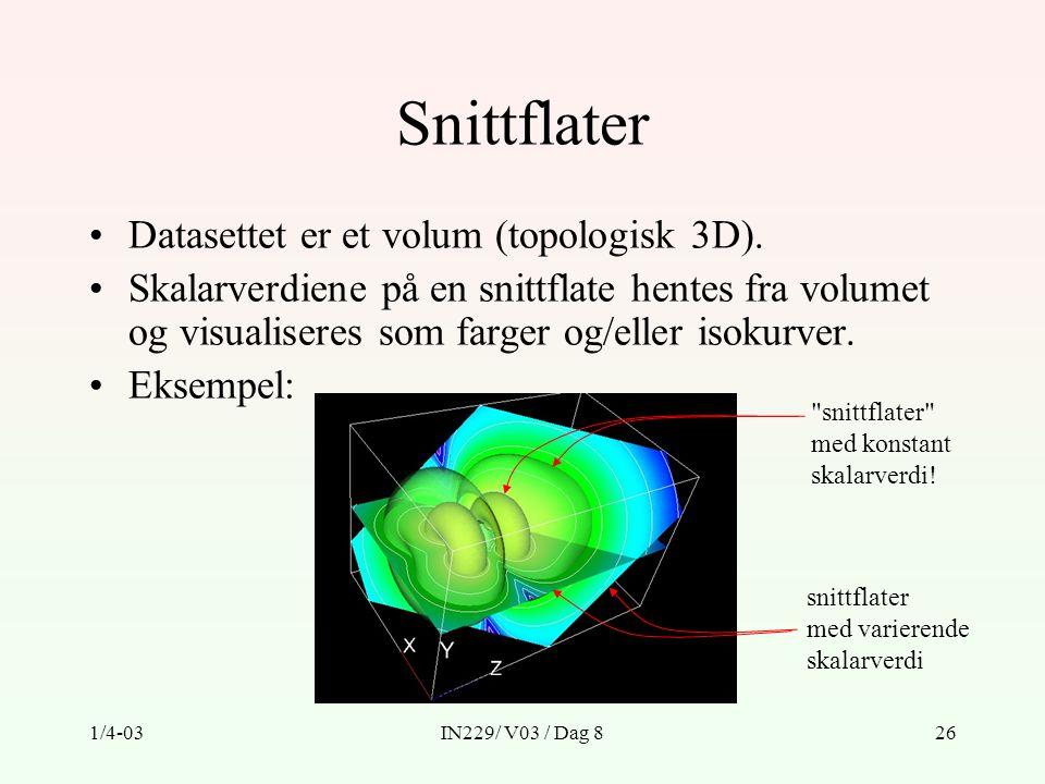Snittflater Datasettet er et volum (topologisk 3D).