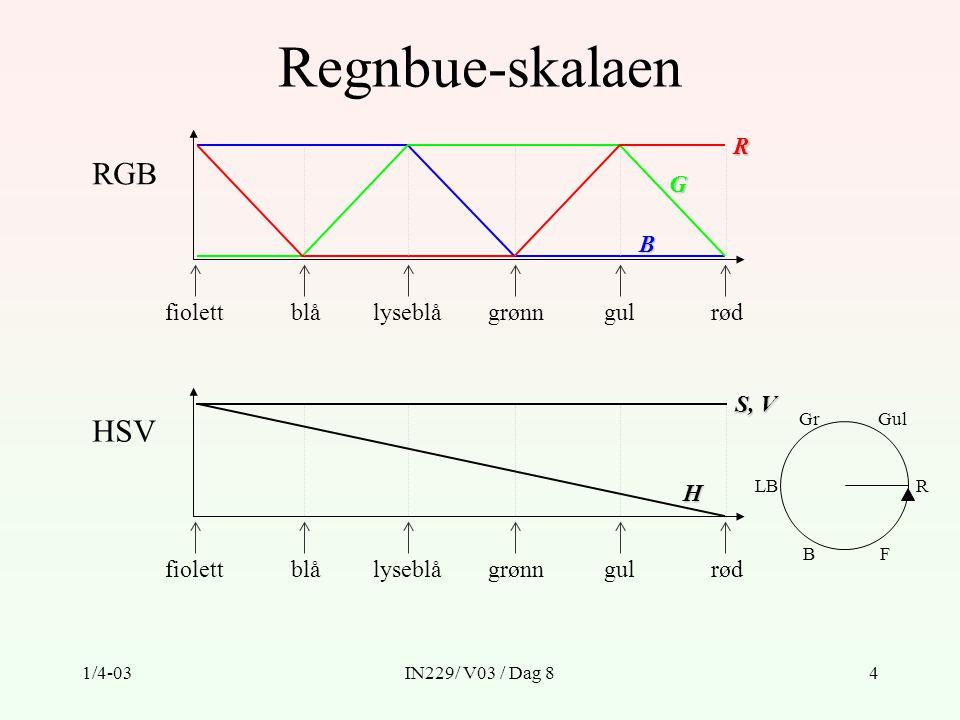 Regnbue-skalaen RGB HSV fiolett blå lyseblå grønn gul rød R G B S, V H
