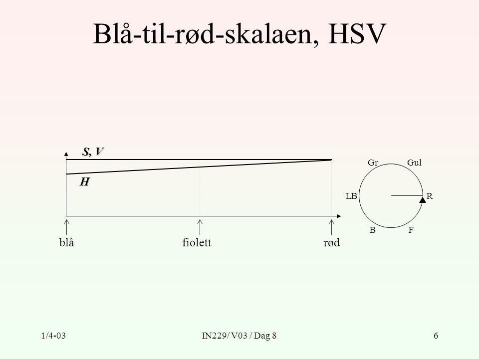 Blå-til-rød-skalaen, HSV