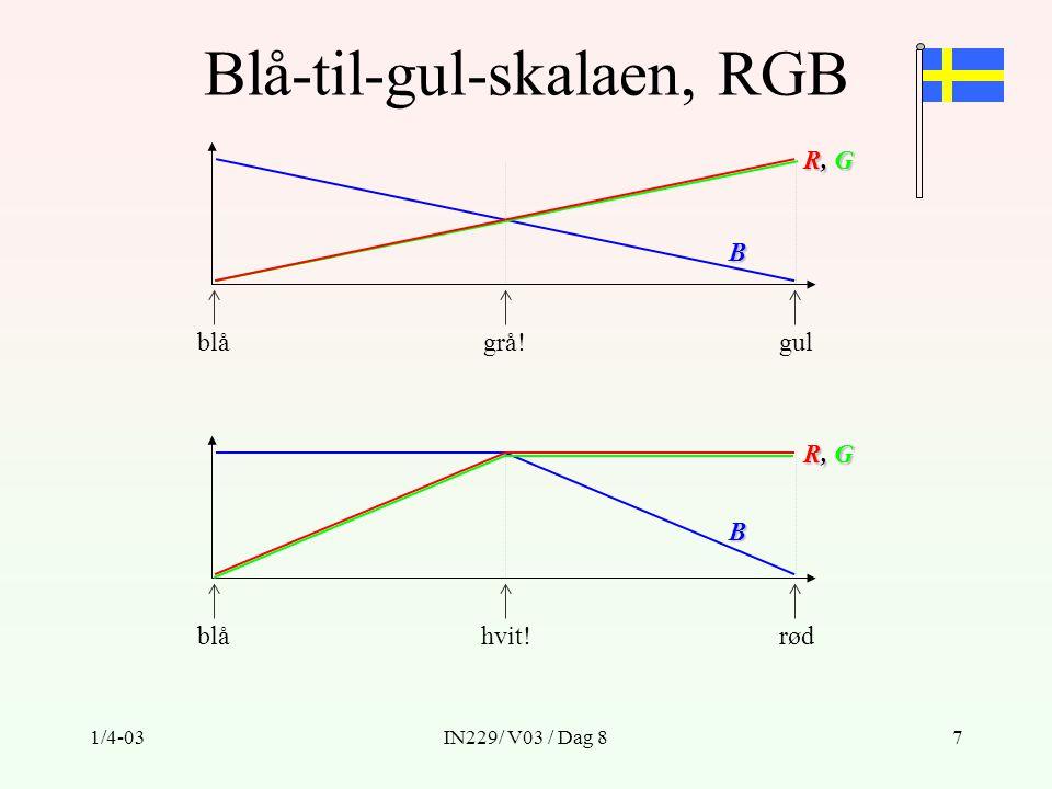 Blå-til-gul-skalaen, RGB