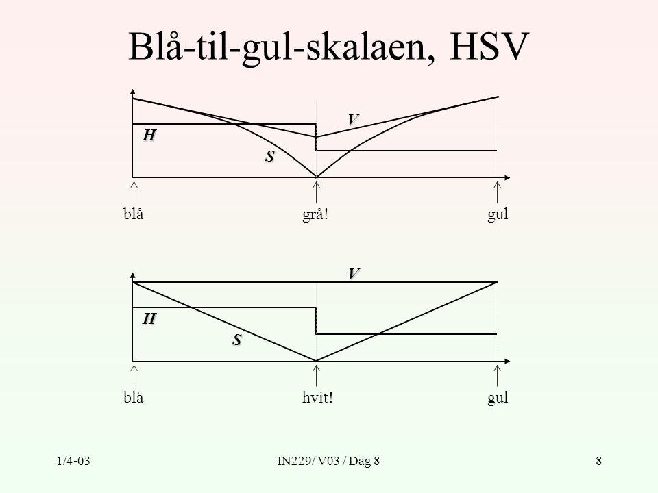 Blå-til-gul-skalaen, HSV