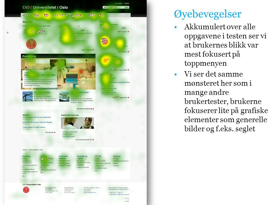 Øyebevegelser Akkumulert over alle oppgavene i testen ser vi at brukernes blikk var mest fokusert på toppmenyen.