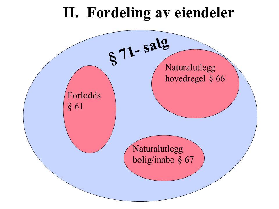 II. Fordeling av eiendeler