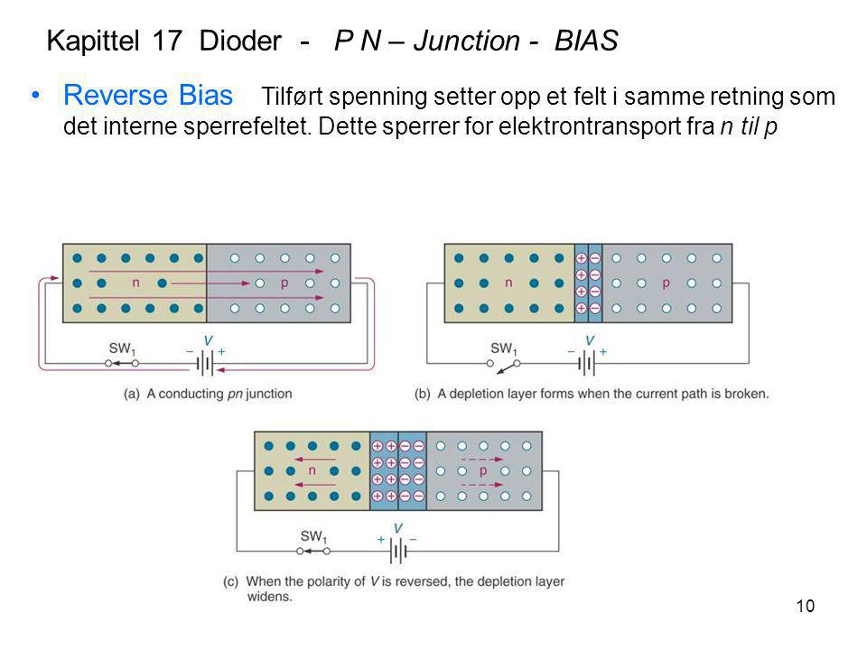 Kapittel 17 Dioder - P N – Junction - BIAS