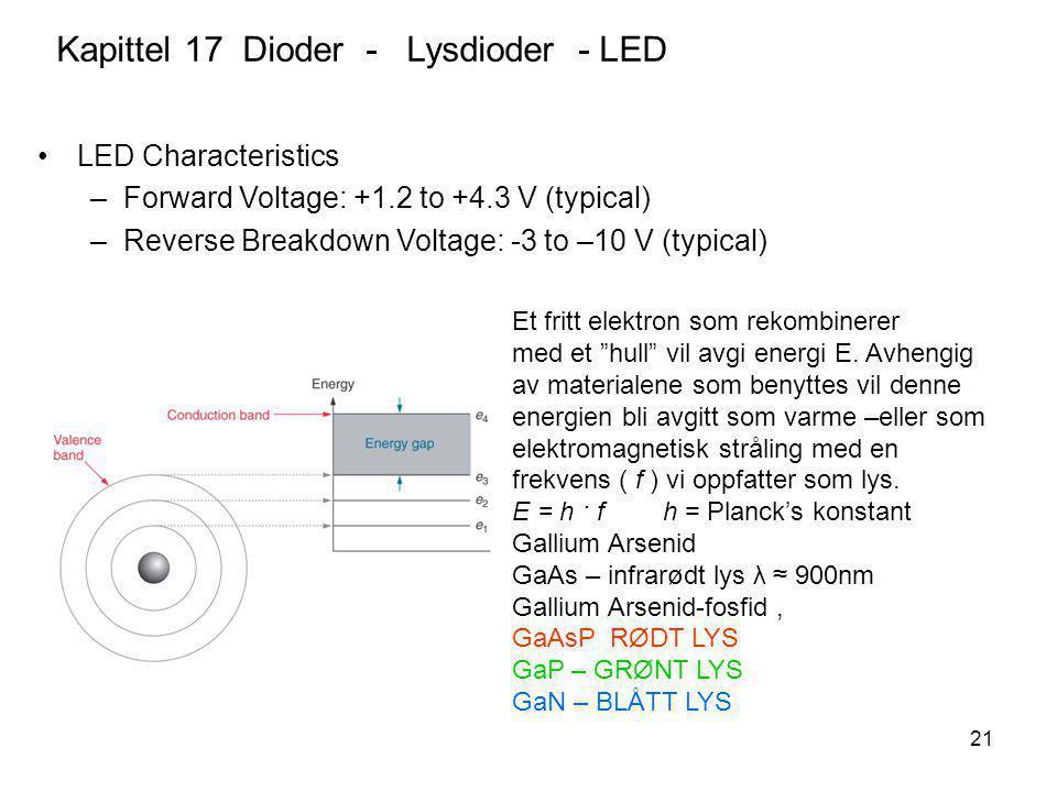Kapittel 17 Dioder - Lysdioder - LED