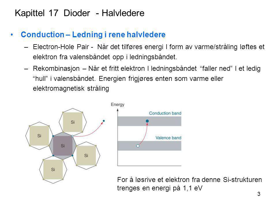 Kapittel 17 Dioder - Halvledere