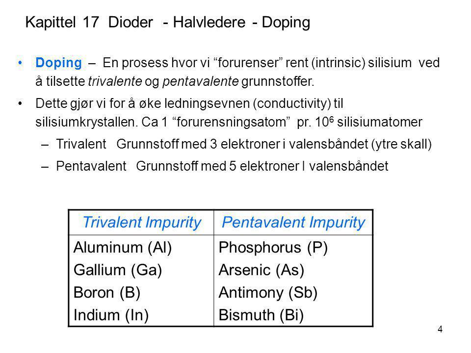 Kapittel 17 Dioder - Halvledere - Doping