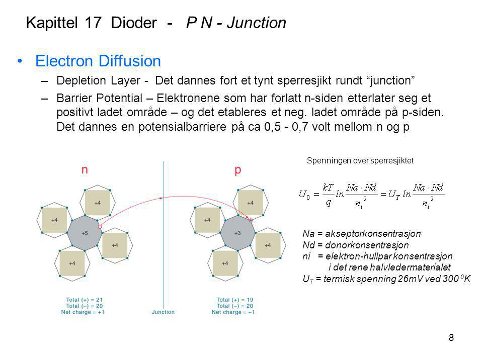 Kapittel 17 Dioder - P N - Junction