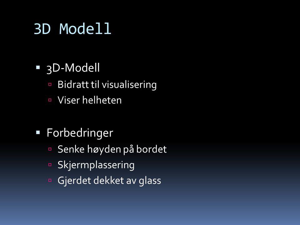 3D Modell 3D-Modell Forbedringer Bidratt til visualisering