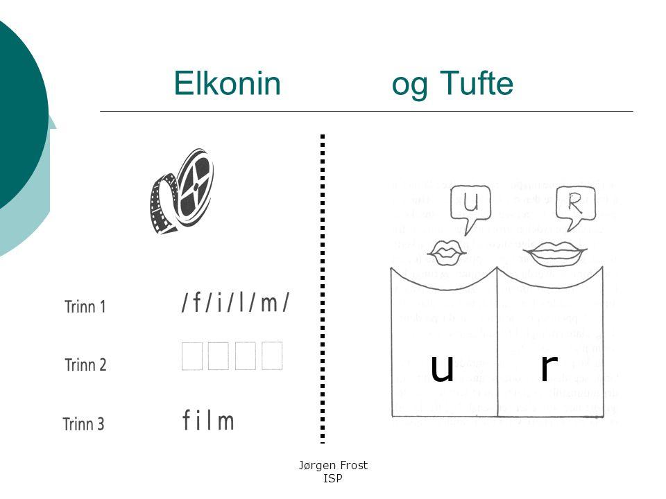 Elkonin og Tufte u. r.