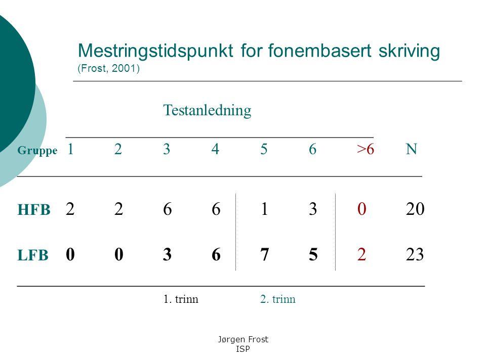 Mestringstidspunkt for fonembasert skriving (Frost, 2001)