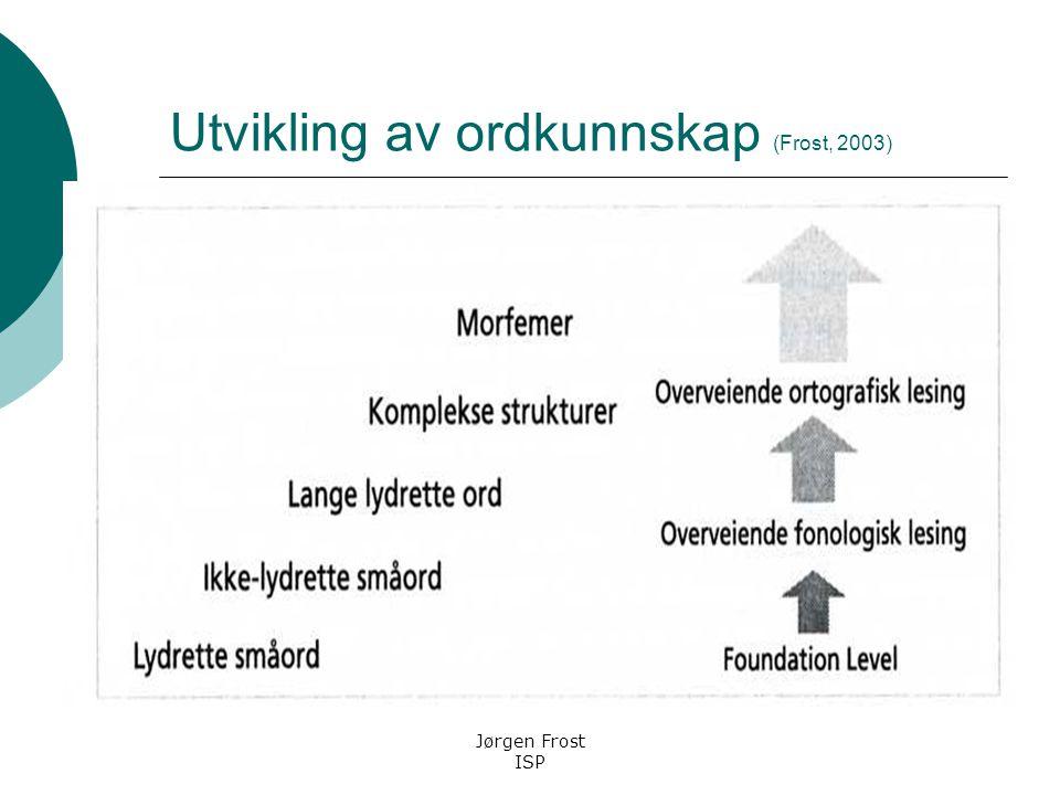 Utvikling av ordkunnskap (Frost, 2003)