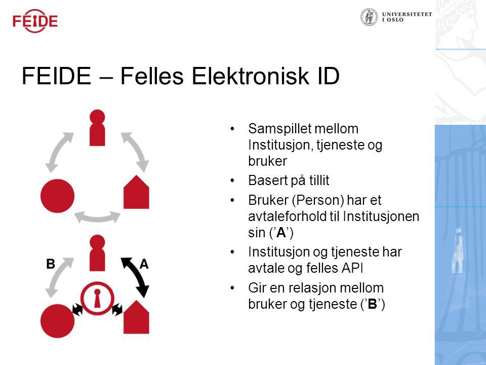 FEIDE – Felles Elektronisk ID