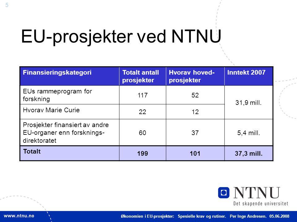 EU-prosjekter ved NTNU