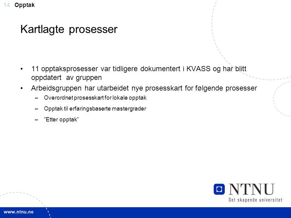 Opptak Kartlagte prosesser. 11 opptaksprosesser var tidligere dokumentert i KVASS og har blitt oppdatert av gruppen.