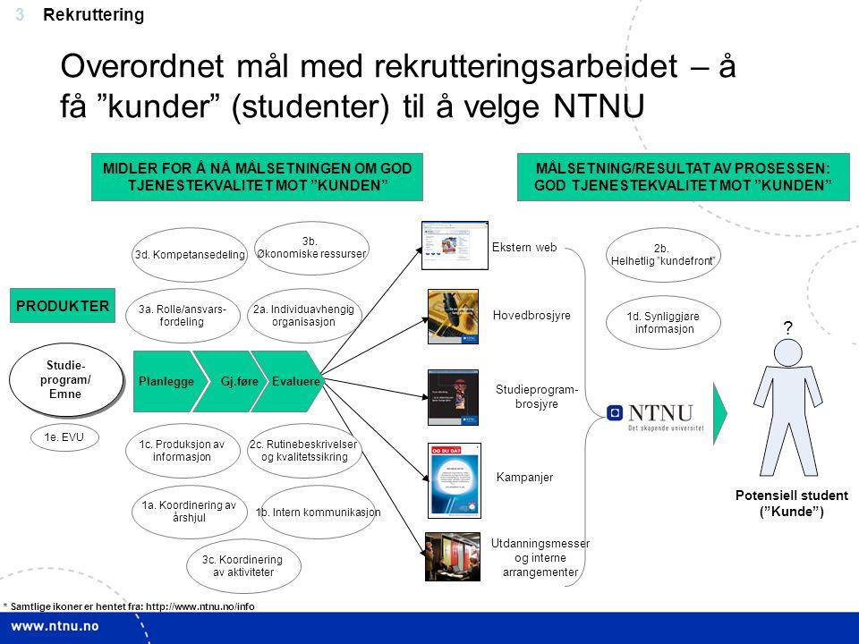 Rekruttering Overordnet mål med rekrutteringsarbeidet – å få kunder (studenter) til å velge NTNU.