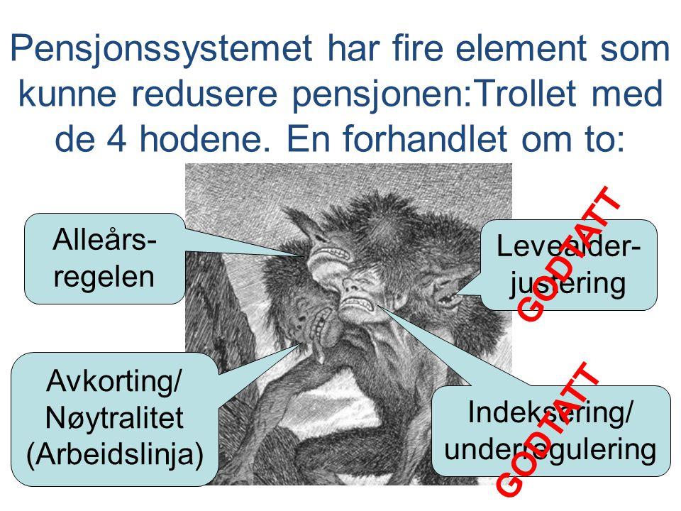 Pensjonssystemet har fire element som kunne redusere pensjonen:Trollet med de 4 hodene. En forhandlet om to: