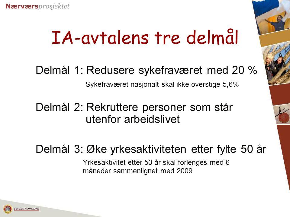 IA-avtalens tre delmål