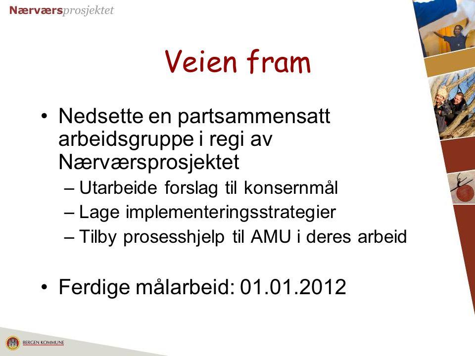 Veien fram Nedsette en partsammensatt arbeidsgruppe i regi av Nærværsprosjektet. Utarbeide forslag til konsernmål.