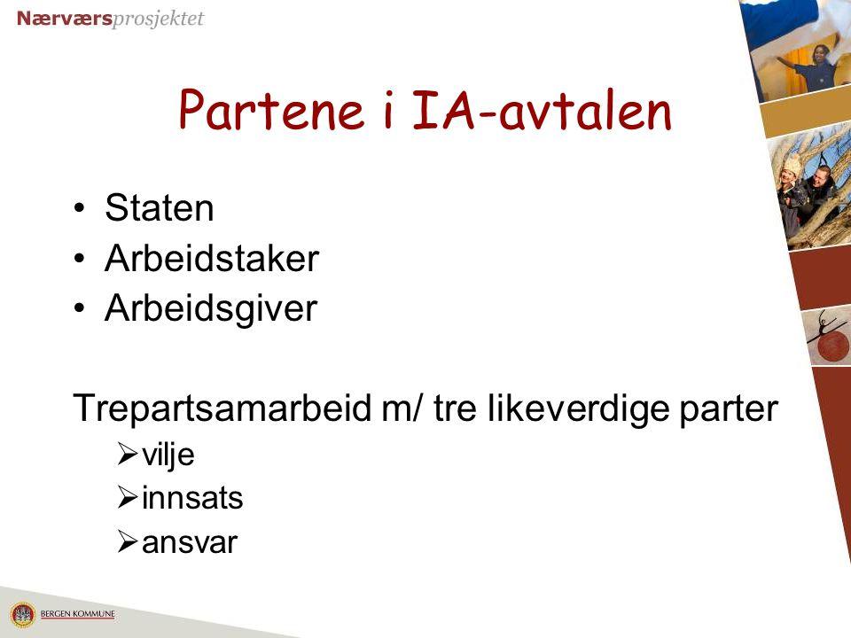 Partene i IA-avtalen Staten Arbeidstaker Arbeidsgiver