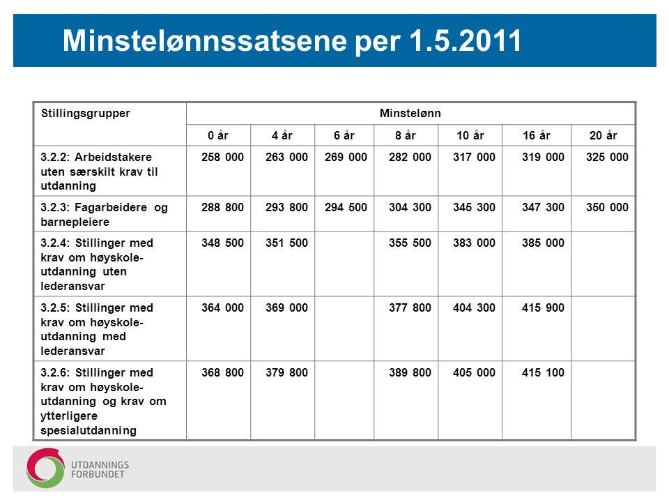 Minstelønnssatsene per 1.5.2011
