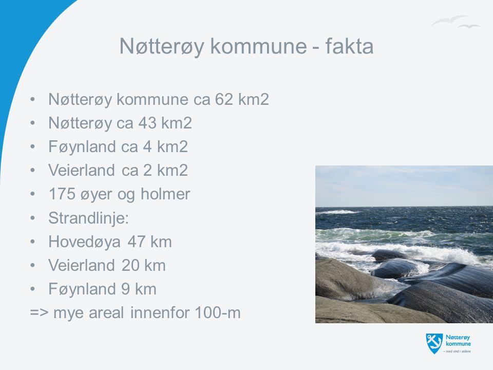 Nøtterøy kommune - fakta