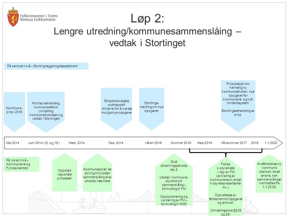 Løp 2: Lengre utredning/kommunesammenslåing – vedtak i Stortinget
