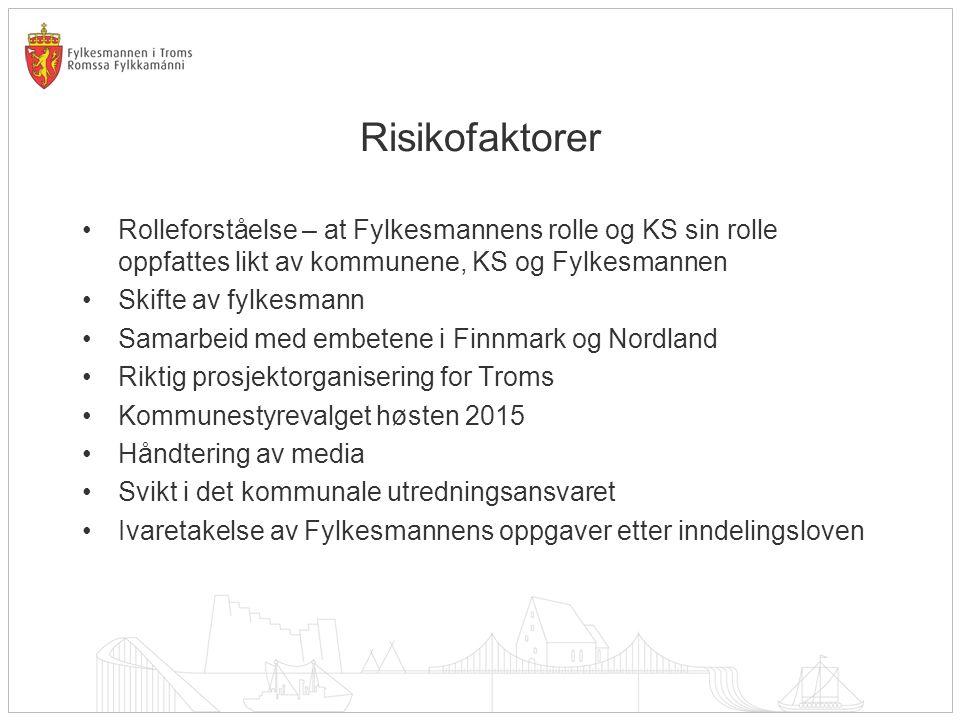Risikofaktorer Rolleforståelse – at Fylkesmannens rolle og KS sin rolle oppfattes likt av kommunene, KS og Fylkesmannen.