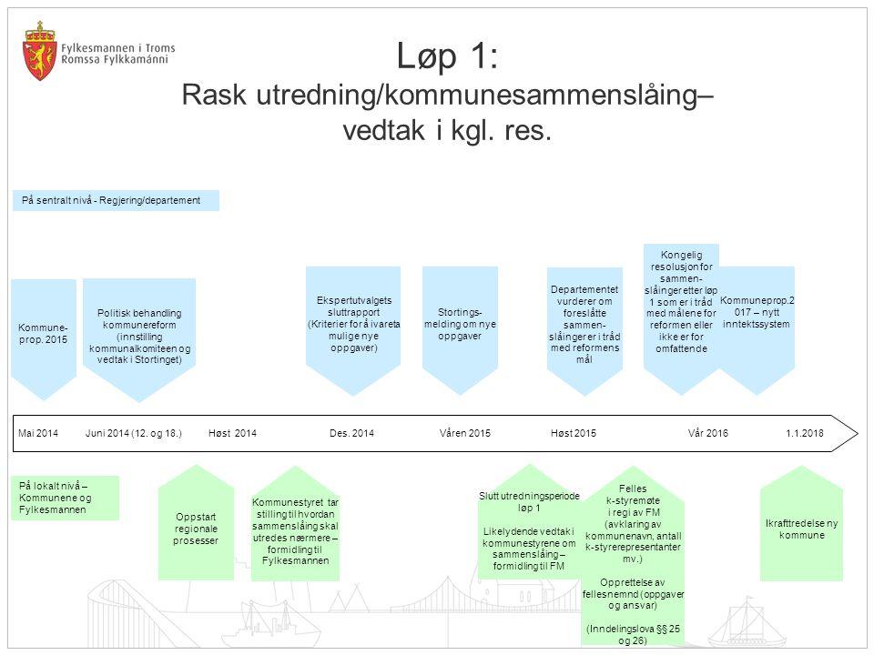 Løp 1: Rask utredning/kommunesammenslåing– vedtak i kgl. res.