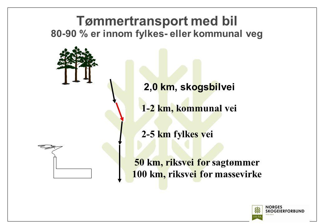 Tømmertransport med bil 80-90 % er innom fylkes- eller kommunal veg