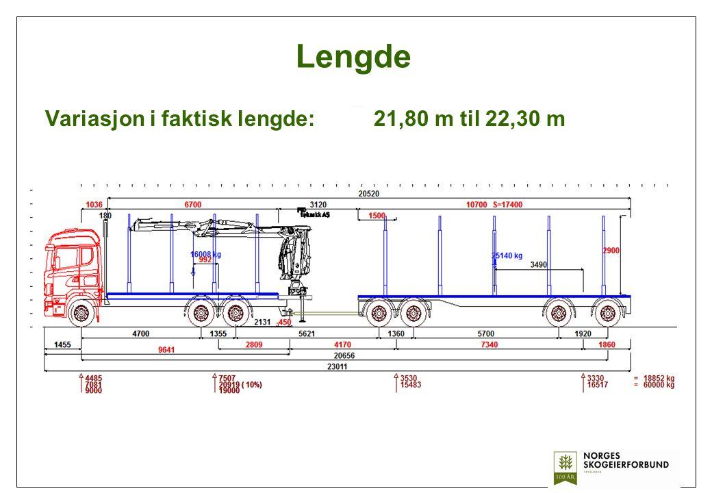 Lengde Variasjon i faktisk lengde: 21,80 m til 22,30 m