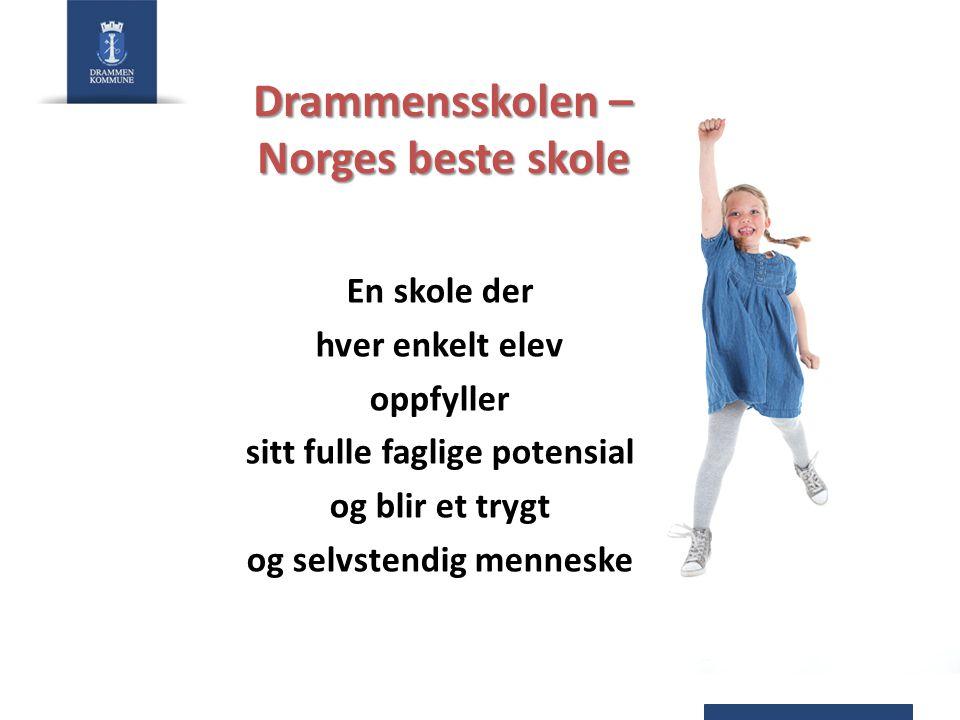 Drammensskolen – Norges beste skole