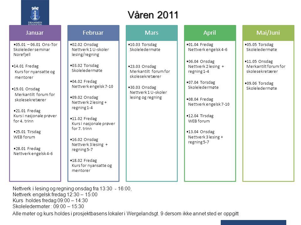 Våren 2011 Nettverk i lesing og regning onsdag fra 13:30 - 16:00,